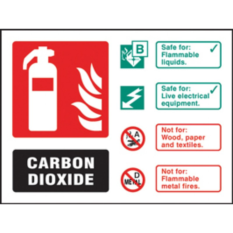 CO2 Fire Extinguisher ID Sign | Fire Safety Signage