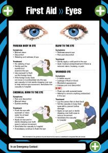First aid eyes 420x594mm poster